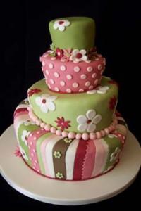 мастика для торта